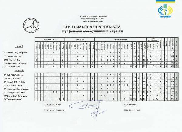 таблиця армспорт